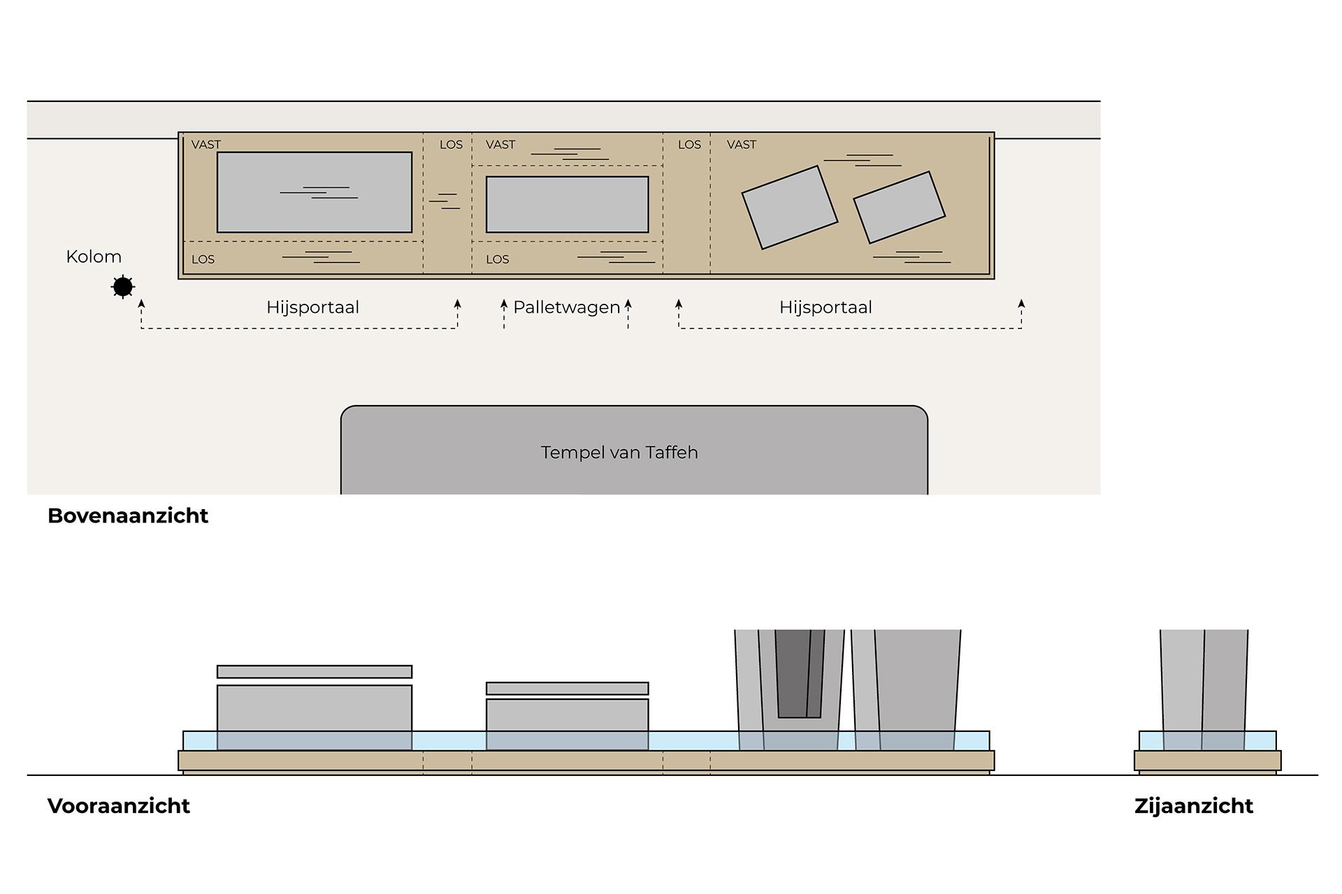 Een schematische tekening van de opbouw van het podium t.b.v. het overleg tussen alle partijen.