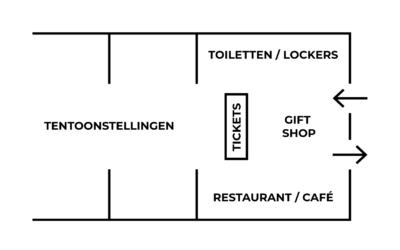 Museumwinkel als tentoonstelling
